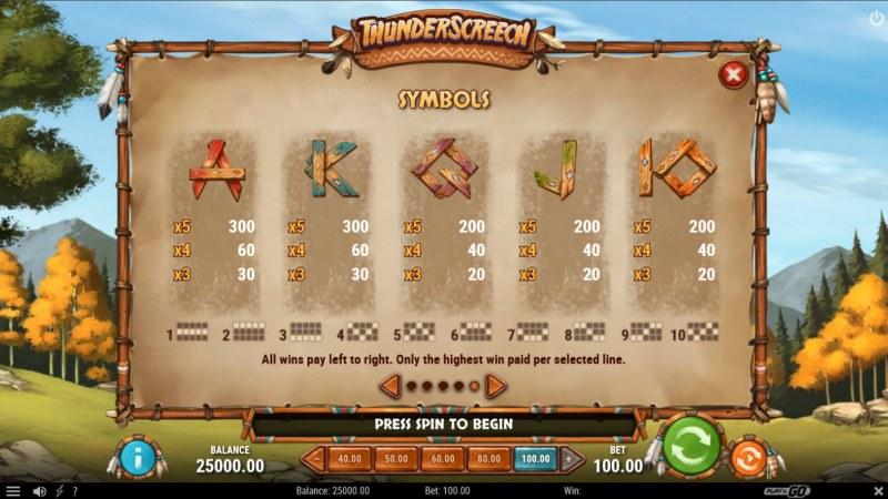 Thunder Screech :: Paytable - Low Value Symbols