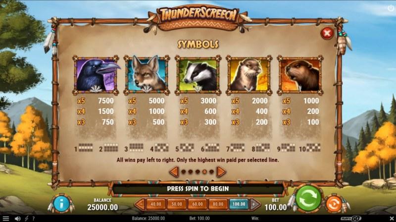 Thunder Screech :: Paytable - High Value Symbols