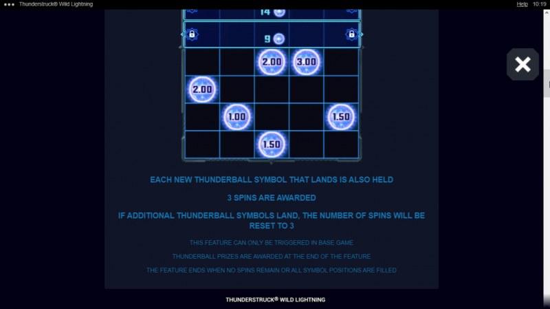 Thunderstruck Wild Lightning :: Feature Rules