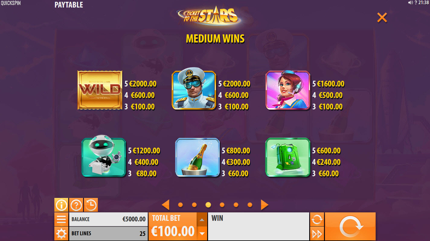 Ticket to the Stars :: High Value Symbols Paytable