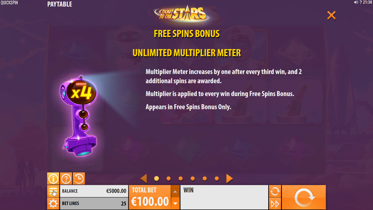 Ticket to the Stars :: Multiplier Meter
