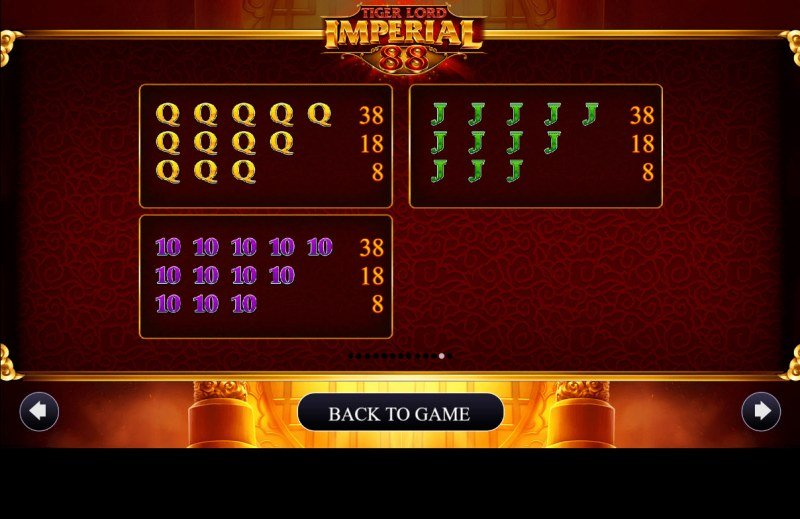 Tiger Lord Imperial 88 :: Paytable - Low Value Symbols