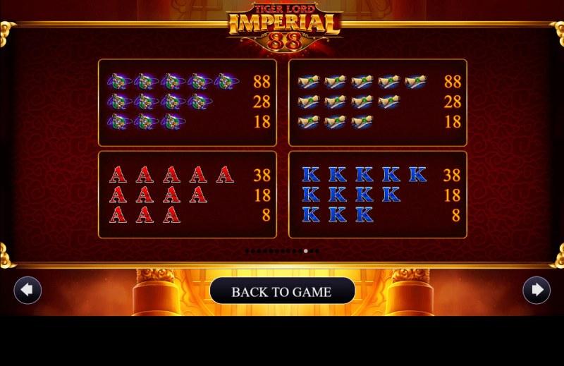 Tiger Lord Imperial 88 :: Paytable - Medium Value Symbols