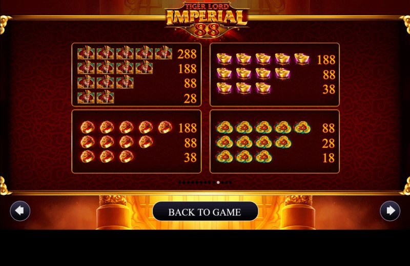 Tiger Lord Imperial 88 :: Paytable - High Value Symbols