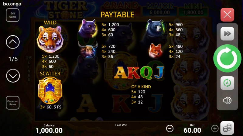 Tiger Stone :: Paytable