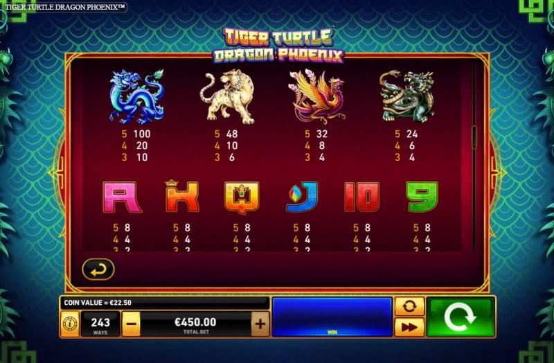 Tiger Turtle Dragon Phoenix :: Paytable