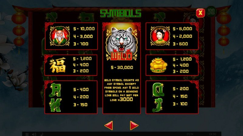 Tiger's Charms :: Paytable