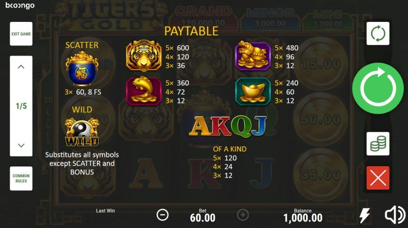 Tiger's Gold Hold and Win :: Paytable