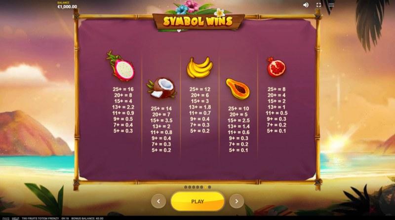 Tiki Fruits Totem Frenzy :: Paytable - Low Value Symbols