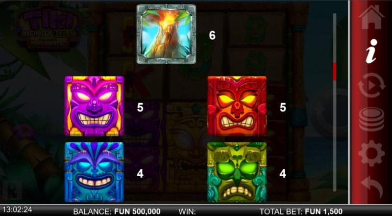 Tiki Infinity Reels Megaways :: Paytable - High Value Symbols