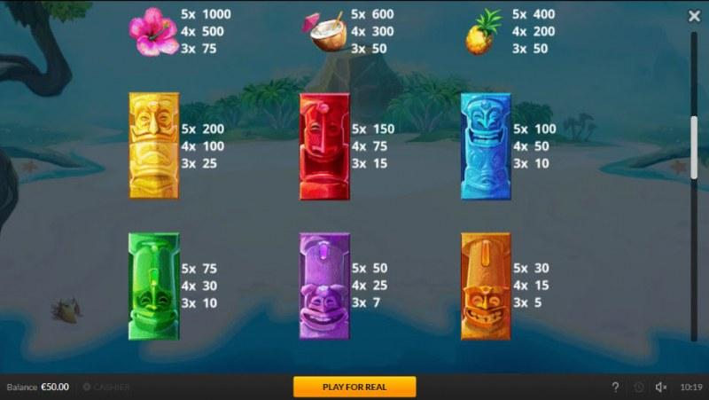 Tiki Luck :: Paytable