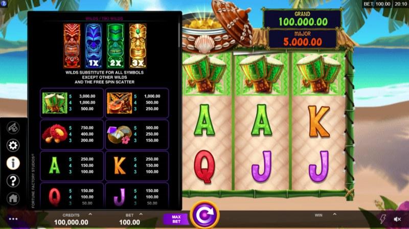 Tiki Mania :: Paytable