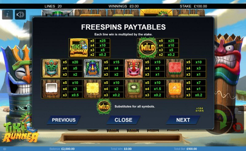 Tiki Runner :: Free Spins Paytable