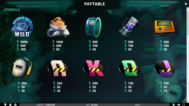 Time Machine Creator :: Paytable