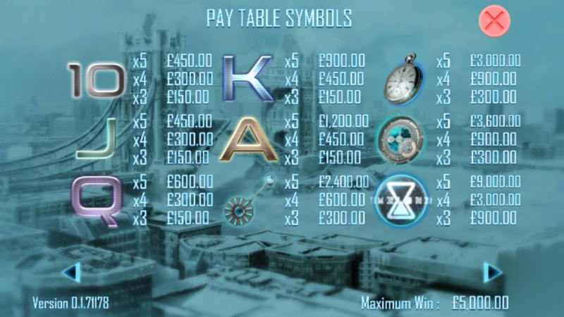 Timelines :: Paytable