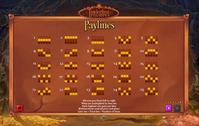 Tinderbox Treasures :: Paylines 1-25