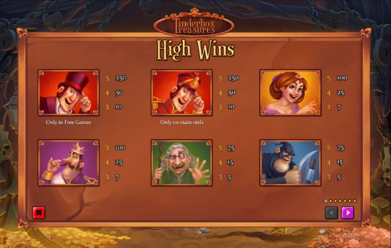 Tinderbox Treasures :: Paytable - High Value Symbols