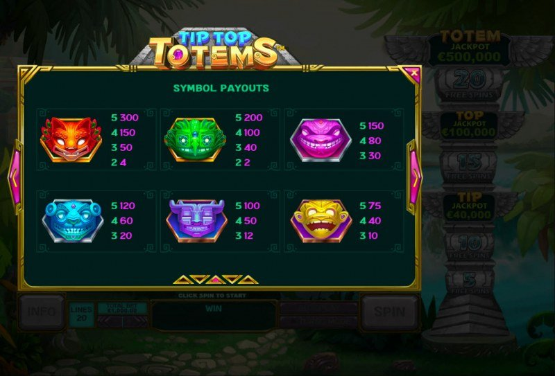 Tip Top Totems :: Paytable - High Value Symbols