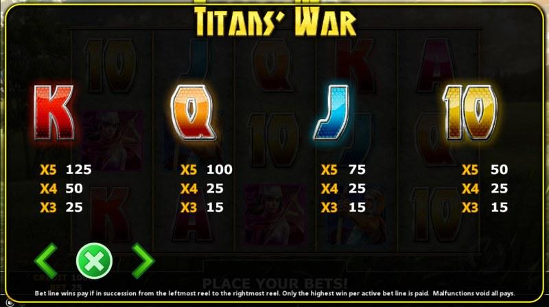 Titan's War :: Paytable - Low Value Symbols