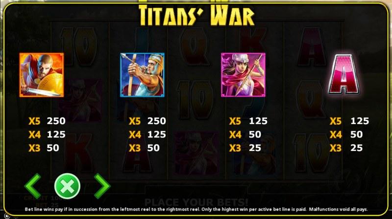 Titan's War :: Paytable - High Value Symbols