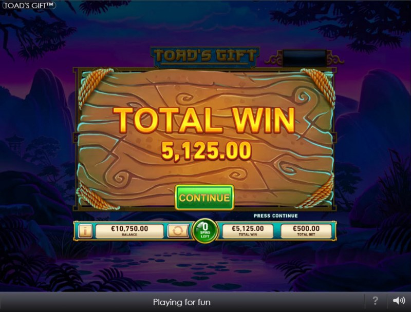 Toad's Gift :: Total Free Spins Payout