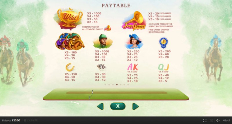 Top Cup Day :: Paytable