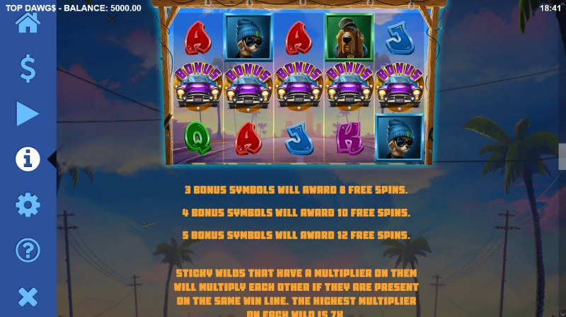 Top Dawgs :: Free Spin Feature Rules