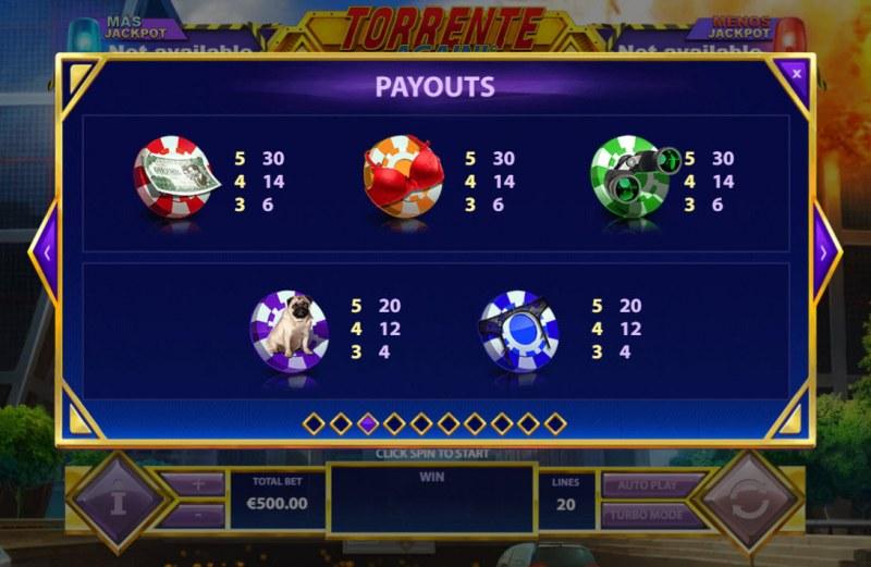 Torrente Again :: Paytable - Low Value Symbols