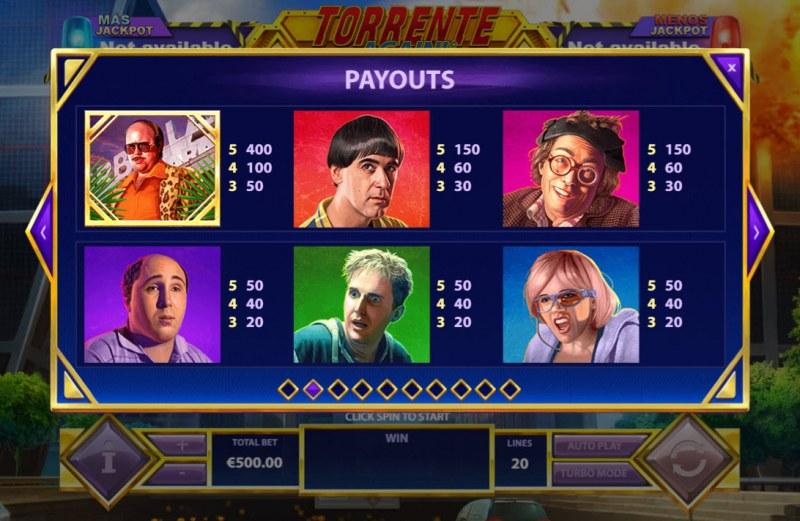 Torrente Again :: Paytable - High Value Symbols