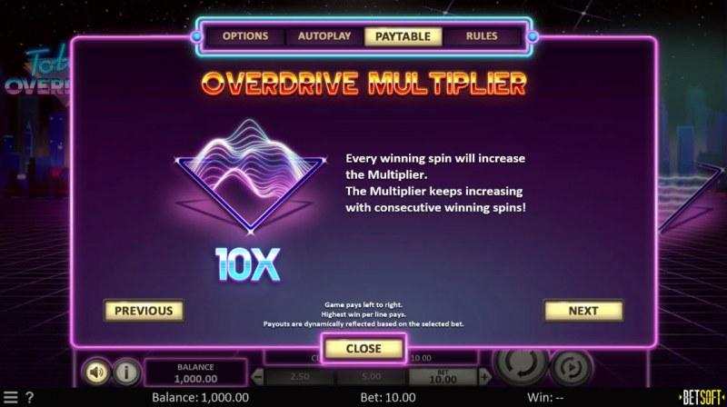 Total Overdrive :: Overdrive Multiplier