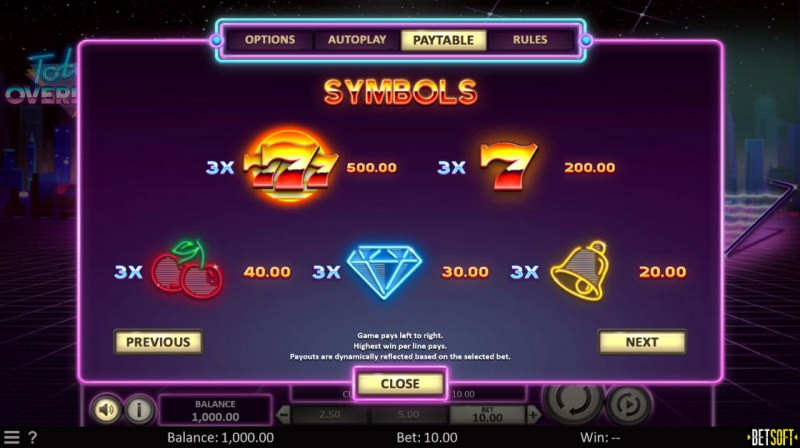 Total Overdrive :: Paytable - High Value Symbols