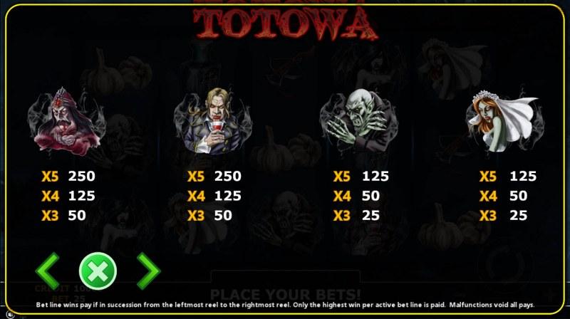 Totowa :: Paytable - High Value Symbols