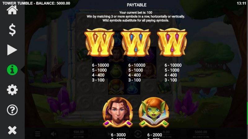 Tower Tumble :: Wild Symbols Rules