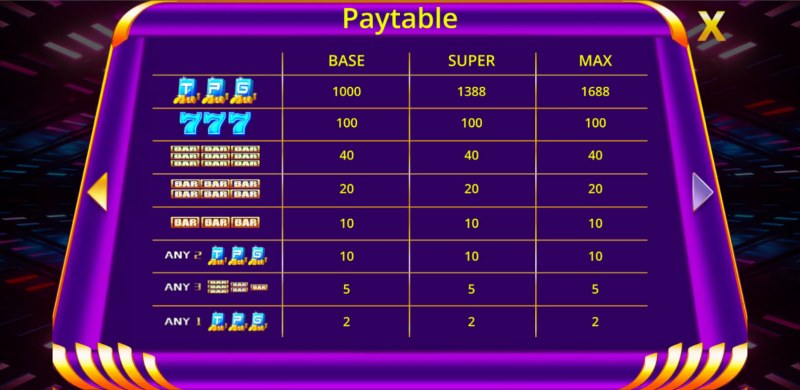 TPG 777 Slot :: Paytable