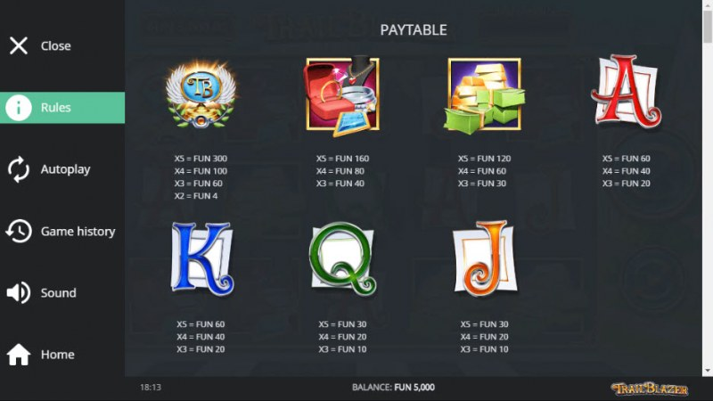TrailBlazer :: Paytable