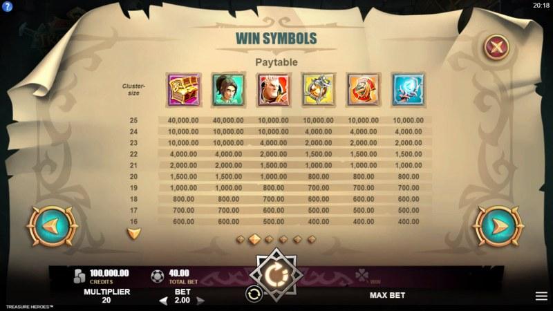 Treasure Heroes :: Paytable