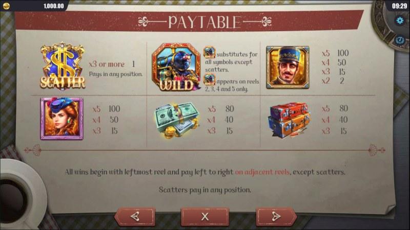 Treasure Hunt Trip :: Paytable - High Value Symbols