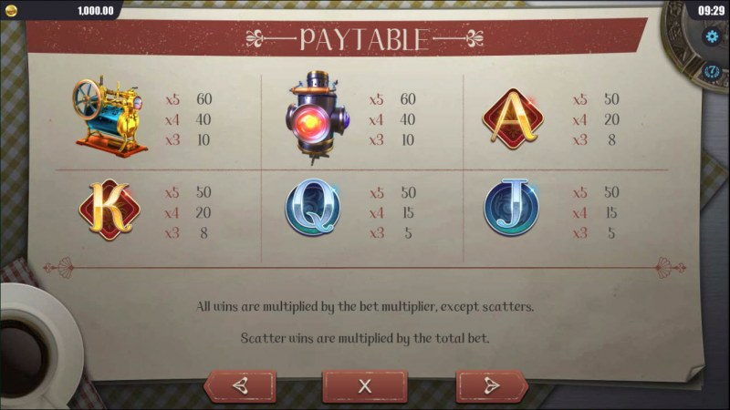 Treasure Hunt Trip :: Paytable - Low Value Symbols