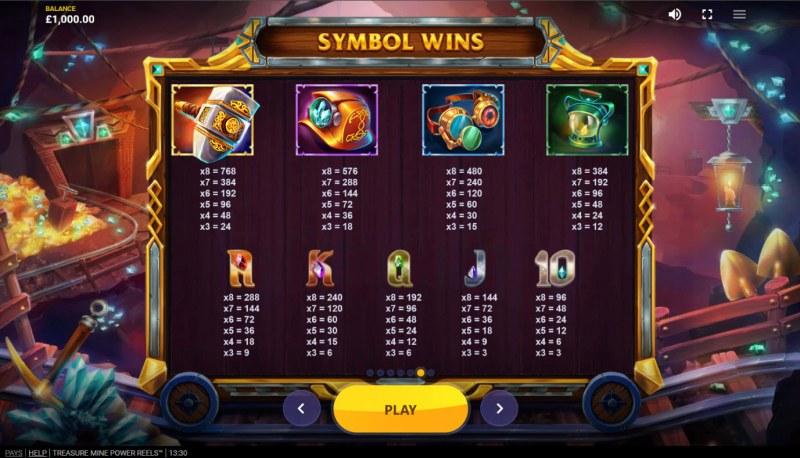 Treasure Mine Power Reels :: Paytable