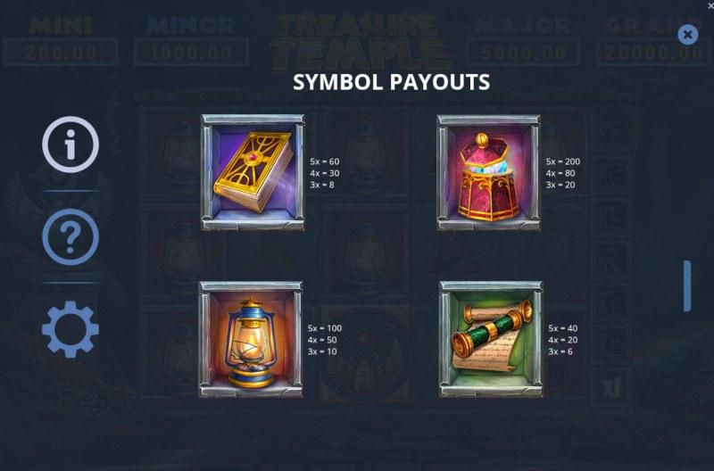 Treasure Temple :: Paytable - High Value Symbols