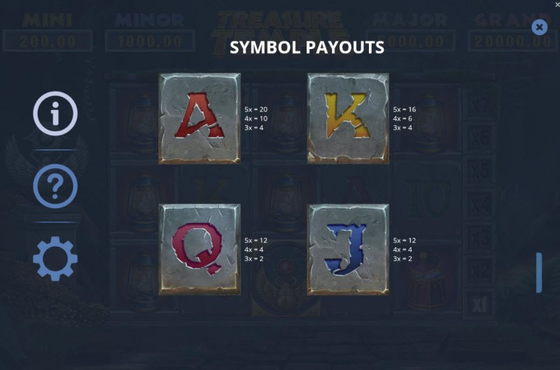 Treasure Temple :: Paytable - Low Value Symbols