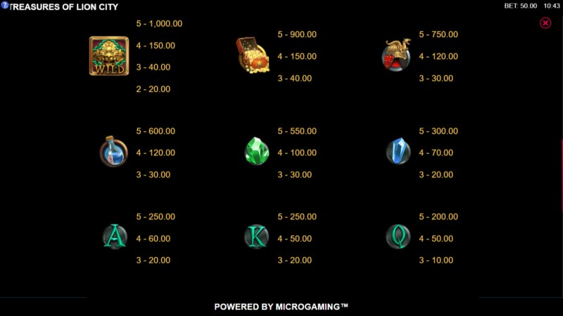 Treasures of Lion City :: Paytable - High Value Symbols