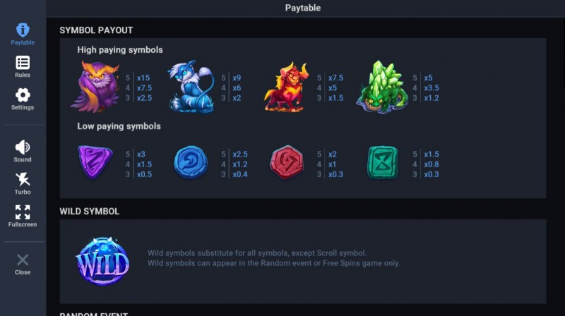 Tree of Lights :: Paytable