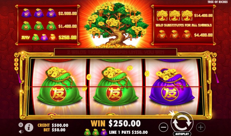 Tree of Riches :: Any three wins