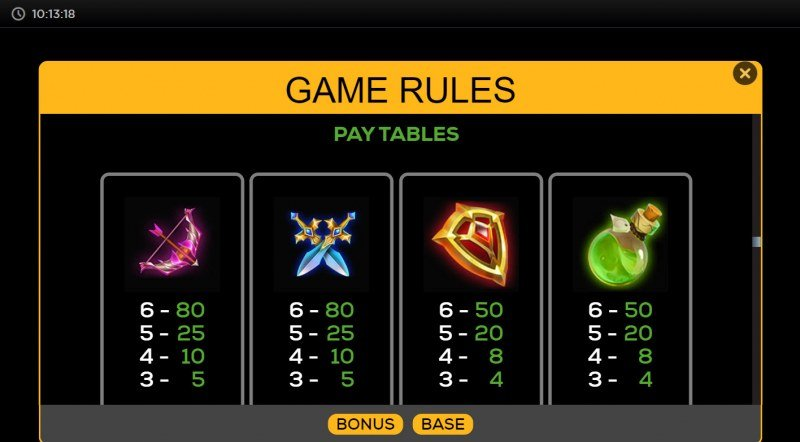 Trial by Fire :: Paytable - High Value Symbols