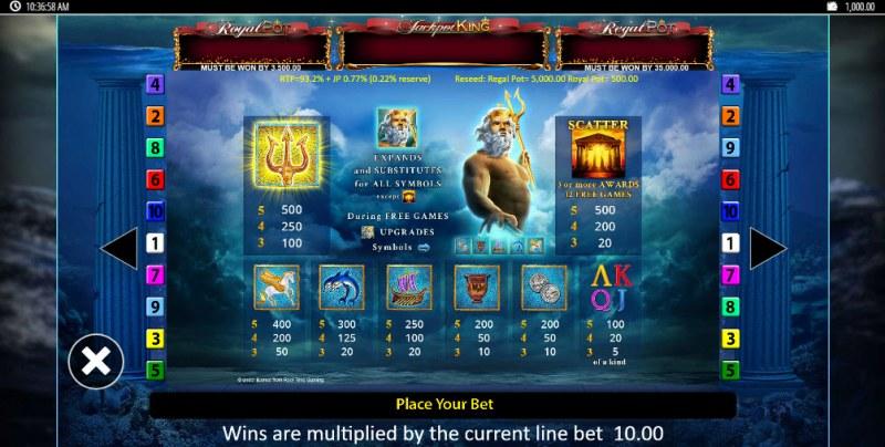 Tridentia Jackpot King :: Paytable