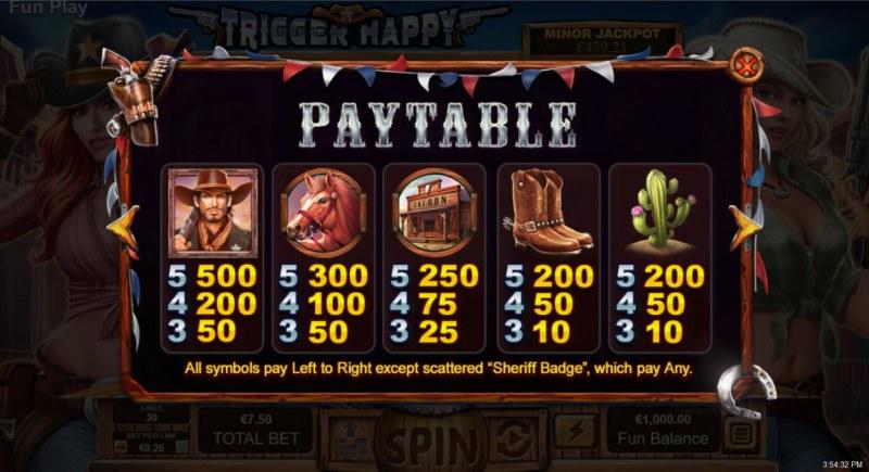 Trigger Happy :: Paytable - High Value Symbols