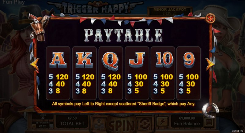 Trigger Happy :: Paytable - Low Value Symbols