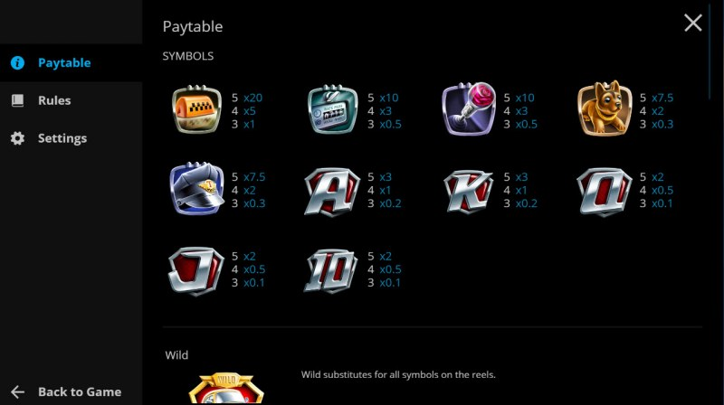 Trip to the Future :: Paytable
