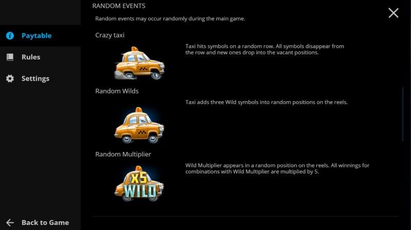 Trip to the Future :: Wild Symbol Rules